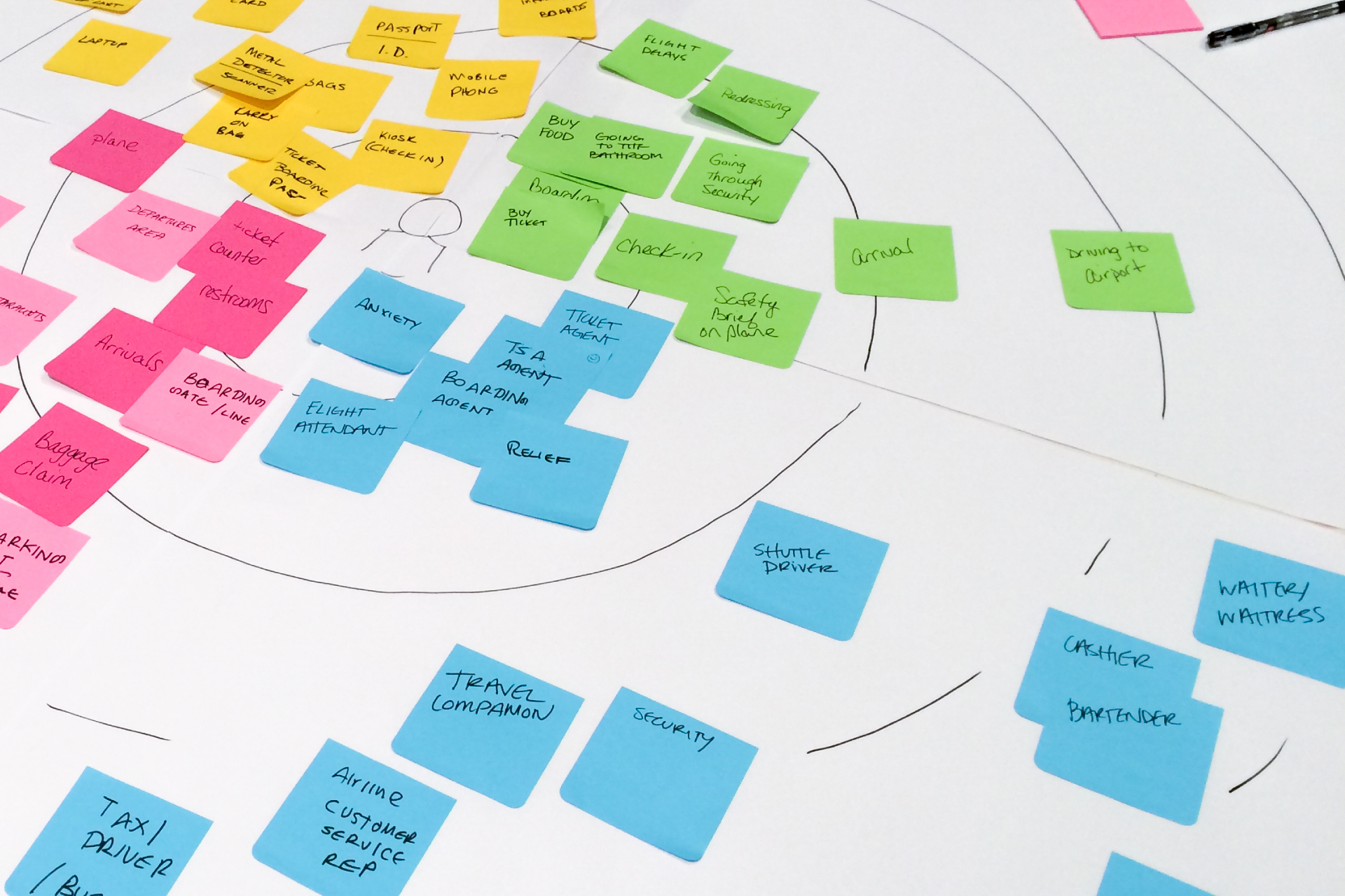 Why Human-Centered Design is an Expectation